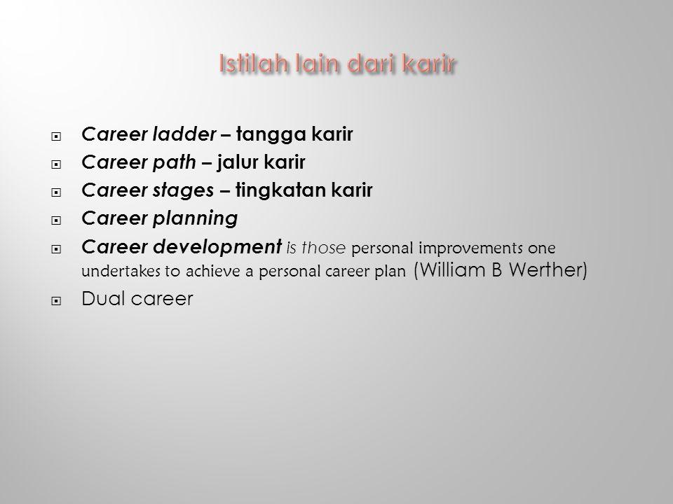  Career ladder – tangga karir  Career path – jalur karir  Career stages – tingkatan karir  Career planning  Career development is those personal