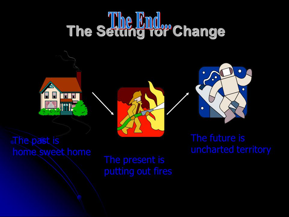 The Setting for Change The past is home sweet home The present is putting out fires The future is uncharted territory