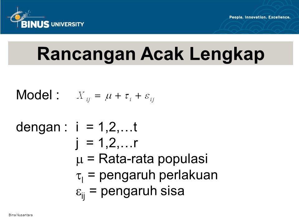 Bina Nusantara Rancangan Acak Lengkap Model : dengan : i = 1,2,…t j = 1,2,…r  = Rata-rata populasi  I = pengaruh perlakuan  ij = pengaruh sisa