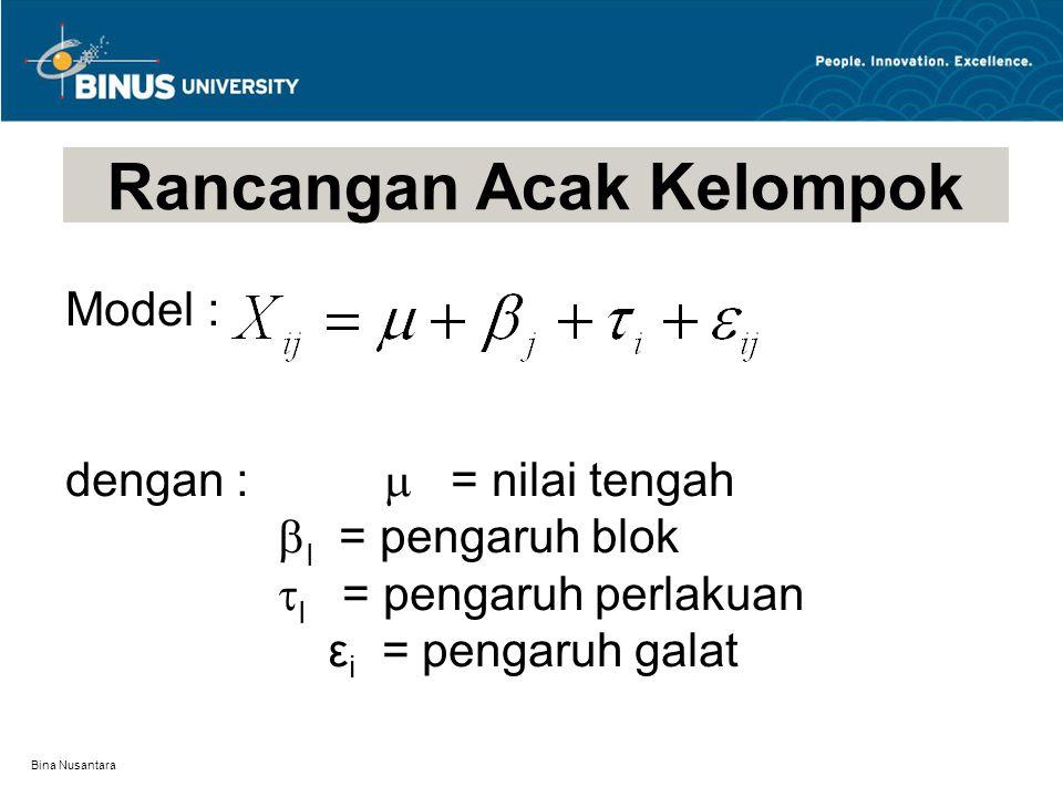 Bina Nusantara Rancangan Acak Kelompok Model : dengan :  = nilai tengah  I = pengaruh blok  I = pengaruh perlakuan ε i = pengaruh galat