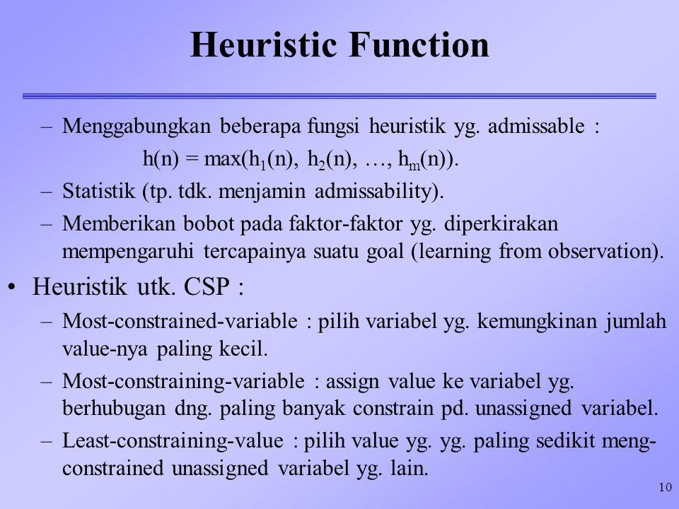 10 Heuristic Function –Menggabungkan beberapa fungsi heuristik yg. admissable : h(n) = max(h 1 (n), h 2 (n), …, h m (n)). –Statistik (tp. tdk. menjami