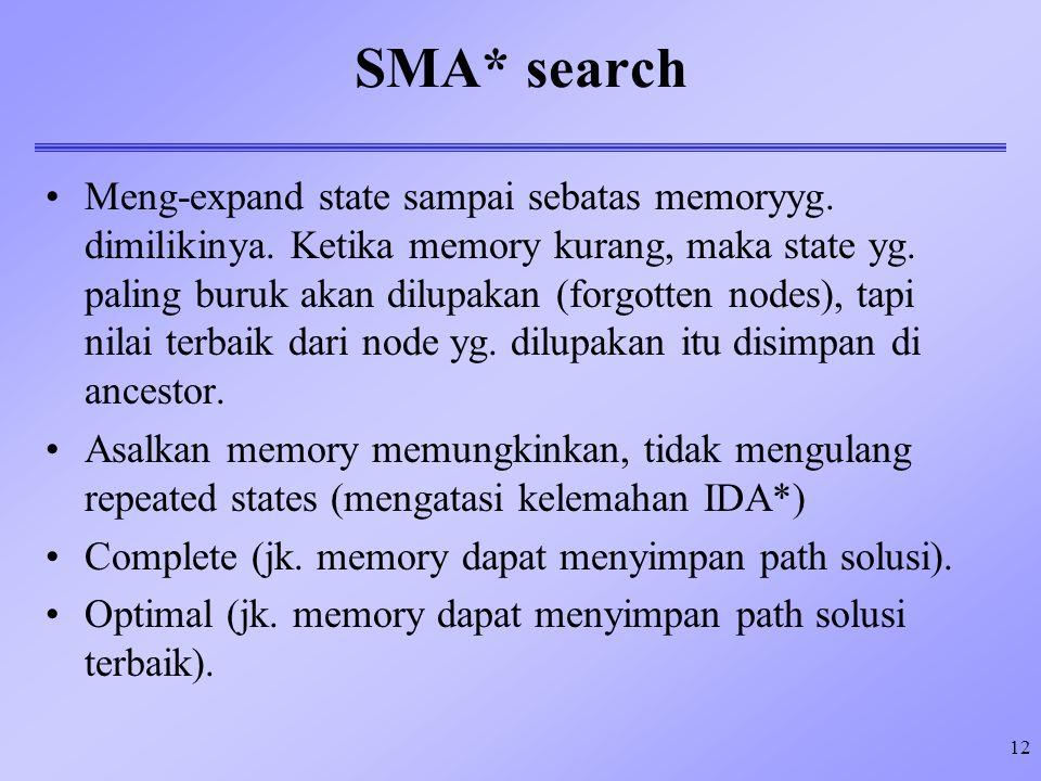 12 SMA* search Meng-expand state sampai sebatas memoryyg. dimilikinya. Ketika memory kurang, maka state yg. paling buruk akan dilupakan (forgotten nod