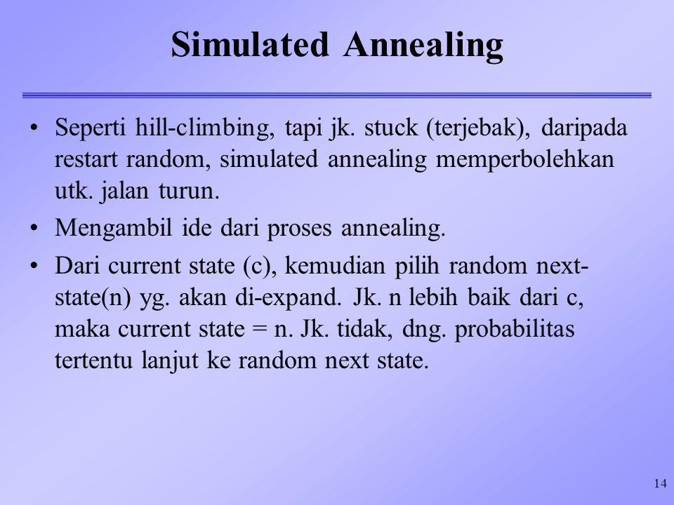 14 Simulated Annealing Seperti hill-climbing, tapi jk. stuck (terjebak), daripada restart random, simulated annealing memperbolehkan utk. jalan turun.