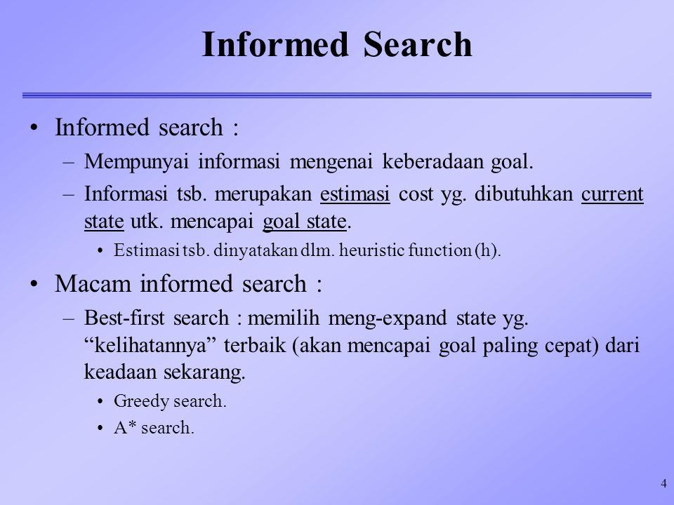 4 Informed Search Informed search : –Mempunyai informasi mengenai keberadaan goal. –Informasi tsb. merupakan estimasi cost yg. dibutuhkan current stat