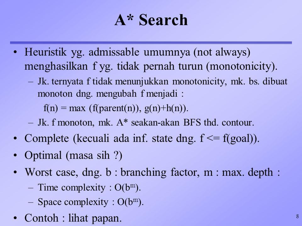 8 A* Search Heuristik yg. admissable umumnya (not always) menghasilkan f yg. tidak pernah turun (monotonicity). –Jk. ternyata f tidak menunjukkan mono