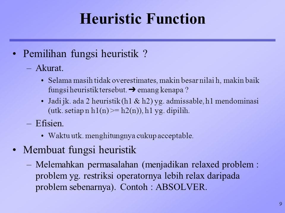 9 Heuristic Function Pemilihan fungsi heuristik . –Akurat.