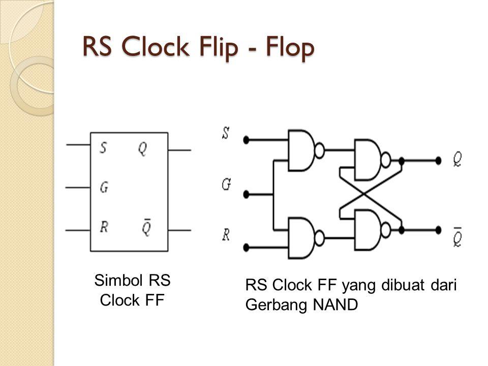 Simbol RS Clock FF RS Clock FF yang dibuat dari Gerbang NAND