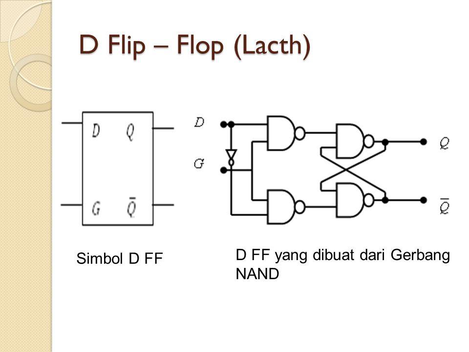 D Flip – Flop (Lacth) Simbol D FF D FF yang dibuat dari Gerbang NAND