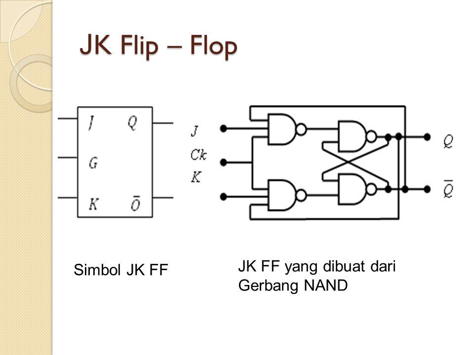 J K Flip – Flop Simbol JK FF JK FF yang dibuat dari Gerbang NAND