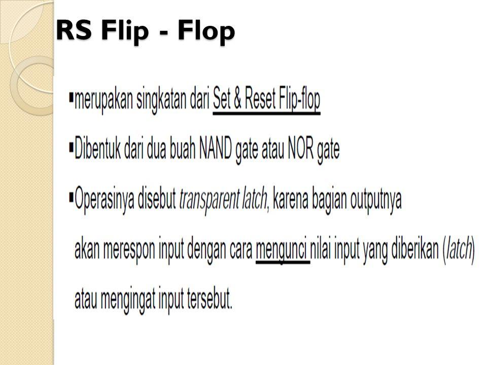 RS Flip - Flop