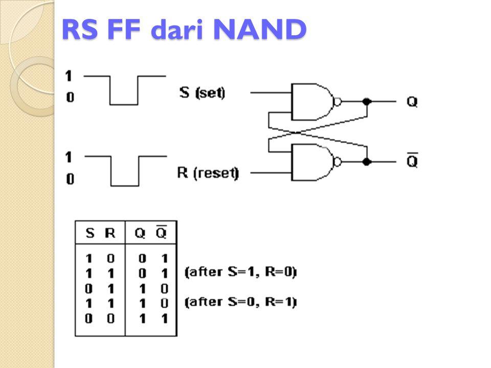 RS FF dari NAND