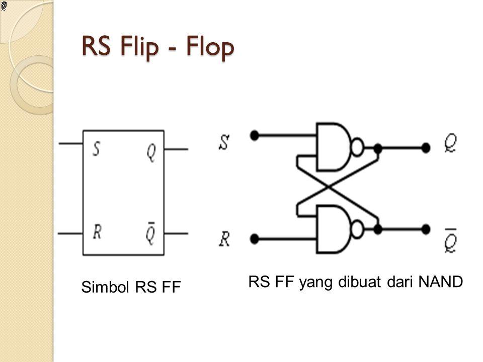 RS Flip - Flop Simbol RS FF RS FF yang dibuat dari NAND