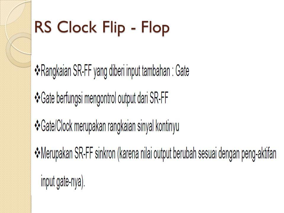 RS Clock Flip - Flop