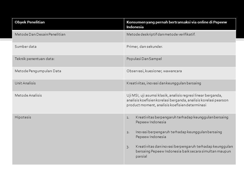 Obyek PenelitianKonsumen yang pernah bertransaksi via online di Pepeew Indonesia Metode Dan Desain PenelitianMetode deskriptif dan metode verifikatif.