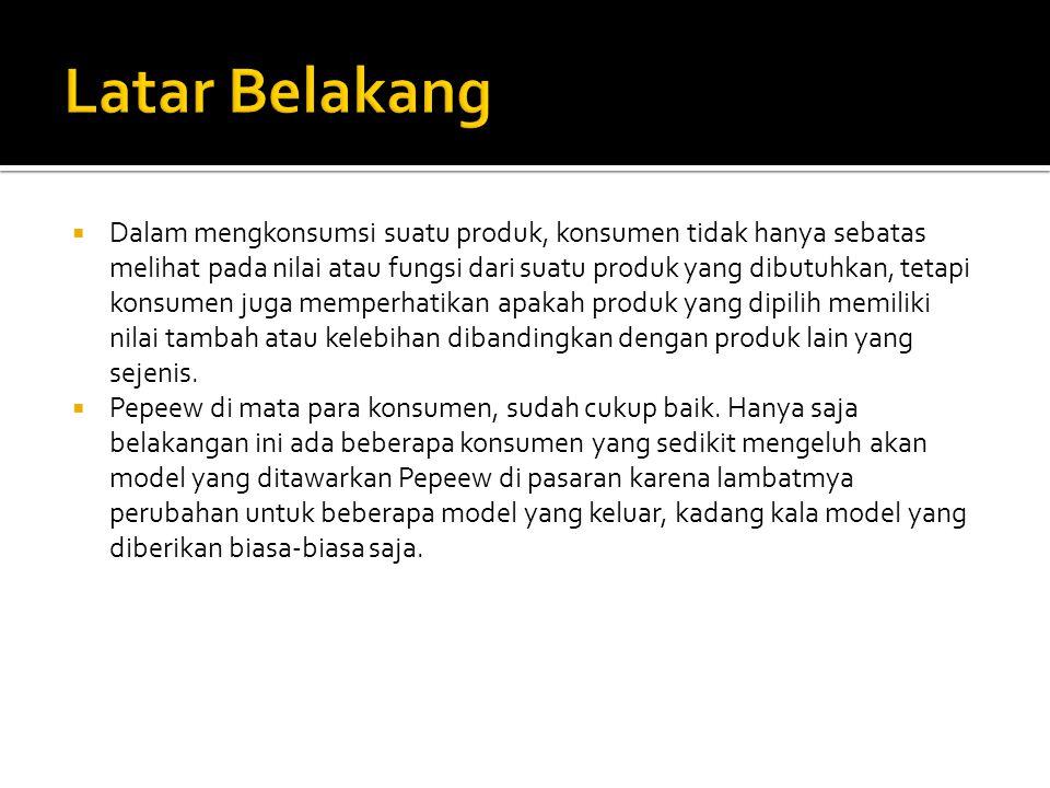  Tanggapan konsumen terhadap kreativitas pada Pepeew Bandung di nilai baik.