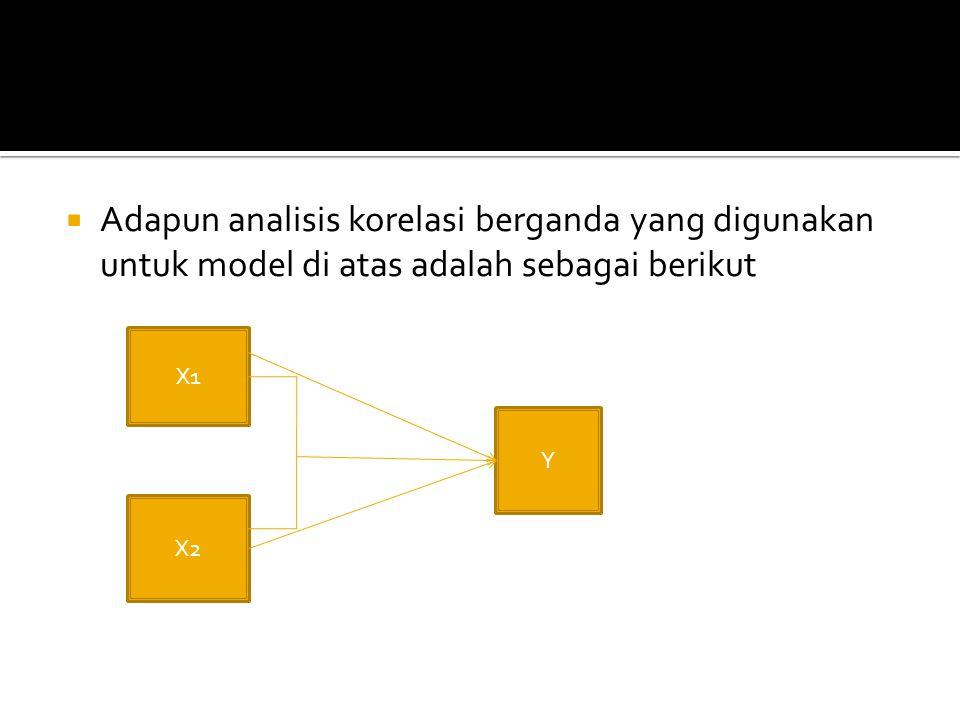  Adapun analisis korelasi berganda yang digunakan untuk model di atas adalah sebagai berikut X1 Y X2