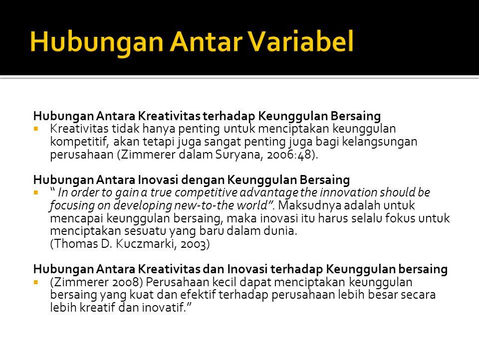 VariabelKonsep Variabel IndikatorUkuranSkala X1: Kreativitas Kreativitas adalah kemampuan untuk mengembangkan ide-ide baru dan untuk menemukan cara-cara baru dalam melihat masalah dan peluang (A.