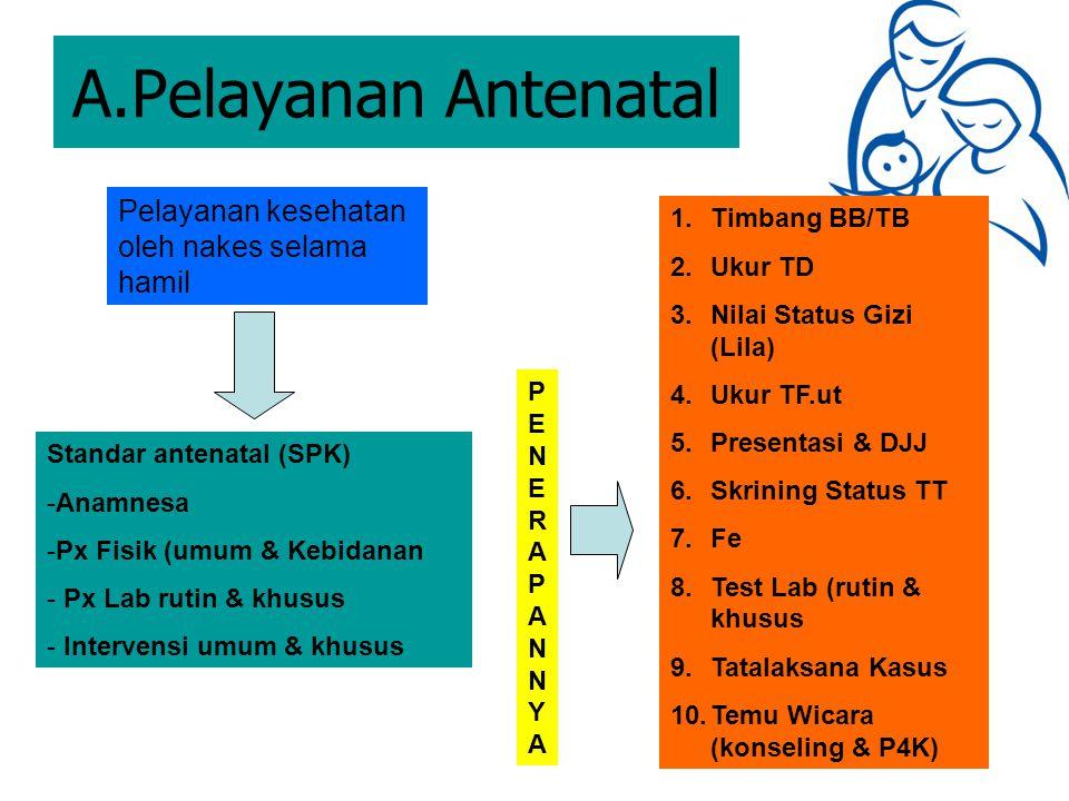 A.Pelayanan Antenatal Pelayanan kesehatan oleh nakes selama hamil Standar antenatal (SPK) -Anamnesa -Px Fisik (umum & Kebidanan - Px Lab rutin & khusu