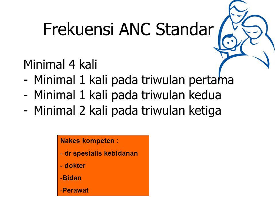 Frekuensi ANC Standar Minimal 4 kali -Minimal 1 kali pada triwulan pertama -Minimal 1 kali pada triwulan kedua -Minimal 2 kali pada triwulan ketiga Na