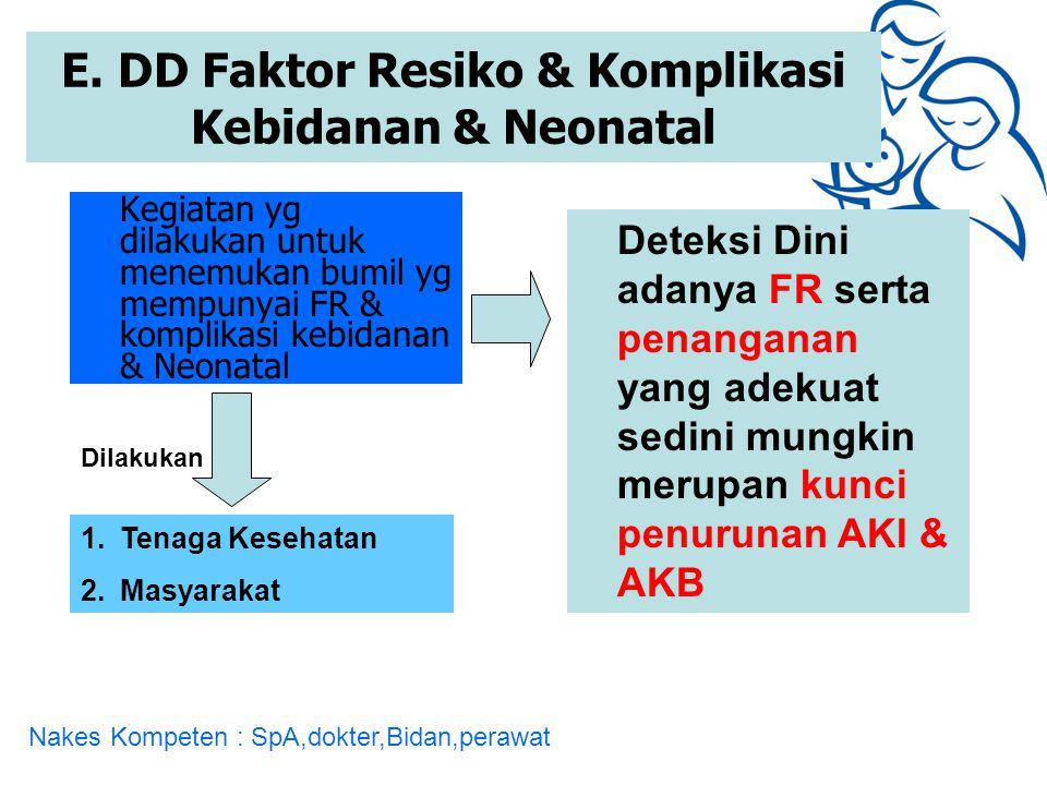 Kegiatan yg dilakukan untuk menemukan bumil yg mempunyai FR & komplikasi kebidanan & Neonatal E. DD Faktor Resiko & Komplikasi Kebidanan & Neonatal Di