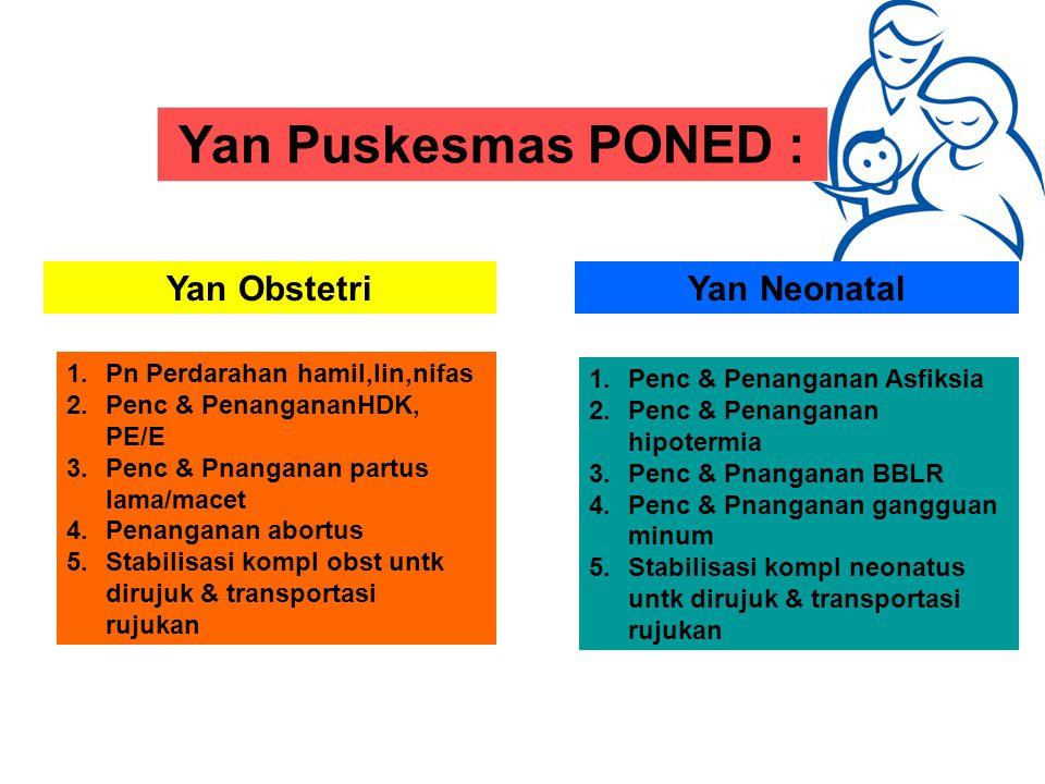 Yan Obstetri 1.Pn Perdarahan hamil,lin,nifas 2.Penc & PenangananHDK, PE/E 3.Penc & Pnanganan partus lama/macet 4.Penanganan abortus 5.Stabilisasi komp