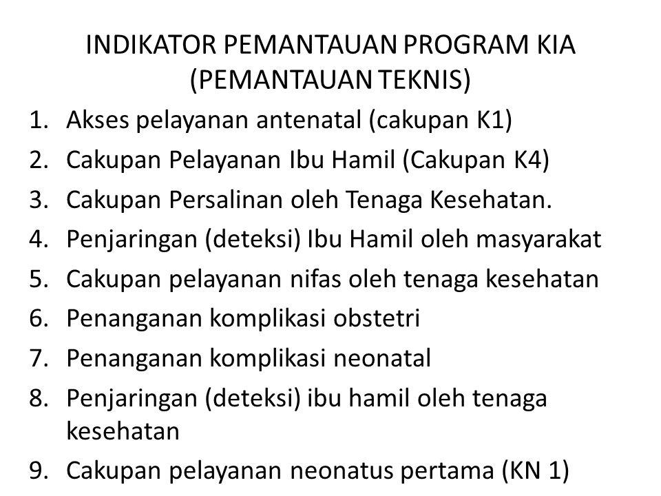INDIKATOR PEMANTAUAN PROGRAM KIA (PEMANTAUAN TEKNIS) 1.Akses pelayanan antenatal (cakupan K1) 2.Cakupan Pelayanan Ibu Hamil (Cakupan K4) 3.Cakupan Per