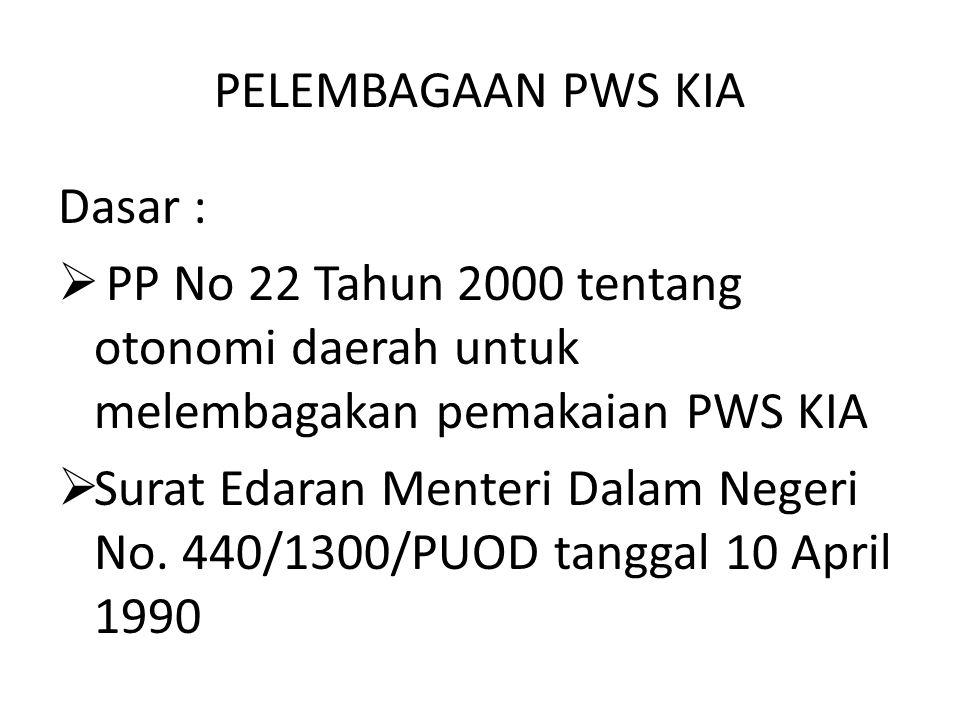 PELEMBAGAAN PWS KIA Dasar :  PP No 22 Tahun 2000 tentang otonomi daerah untuk melembagakan pemakaian PWS KIA  Surat Edaran Menteri Dalam Negeri No.
