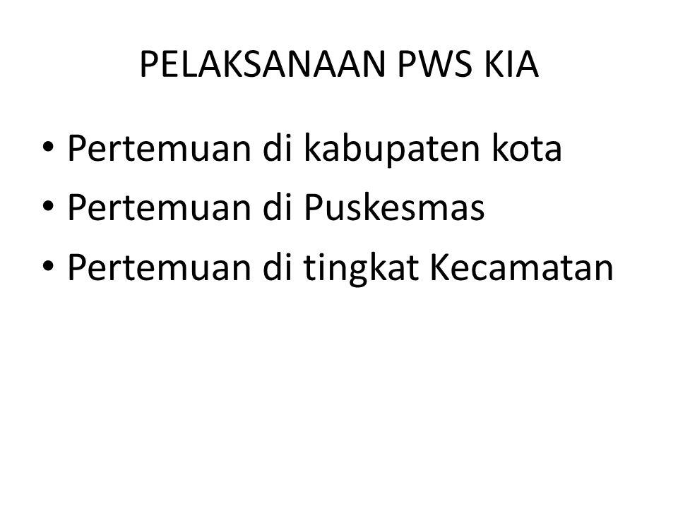 PELAKSANAAN PWS KIA Pertemuan di kabupaten kota Pertemuan di Puskesmas Pertemuan di tingkat Kecamatan