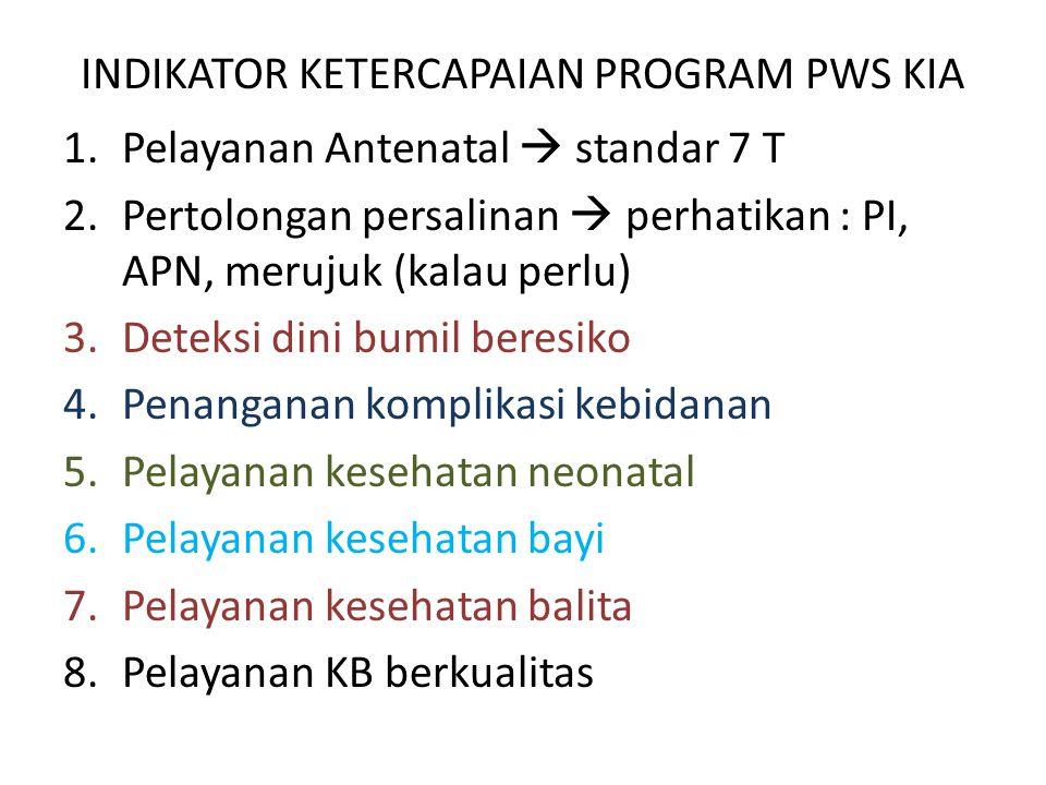 INDIKATOR KETERCAPAIAN PROGRAM PWS KIA 1.Pelayanan Antenatal  standar 7 T 2.Pertolongan persalinan  perhatikan : PI, APN, merujuk (kalau perlu) 3.De