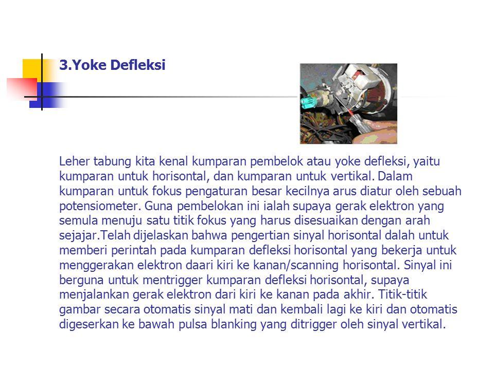 3.Yoke Defleksi Leher tabung kita kenal kumparan pembelok atau yoke defleksi, yaitu kumparan untuk horisontal, dan kumparan untuk vertikal. Dalam kump