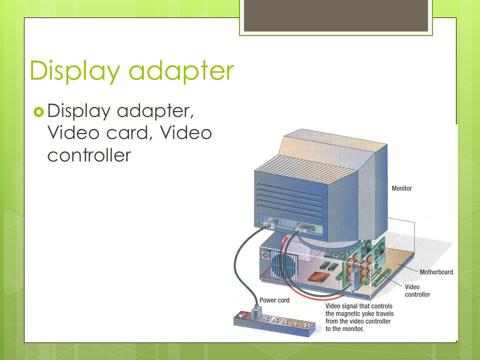 Display adapter  Display adapter, Video card, Video controller