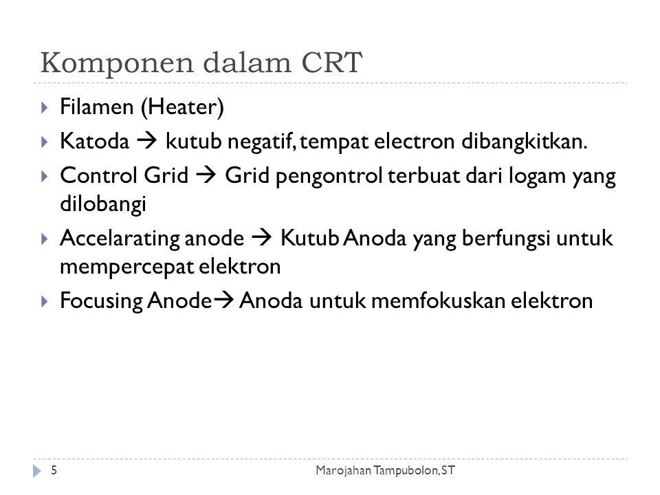 Komponen dalam CRT  Filamen (Heater)  Katoda  kutub negatif, tempat electron dibangkitkan.  Control Grid  Grid pengontrol terbuat dari logam yang