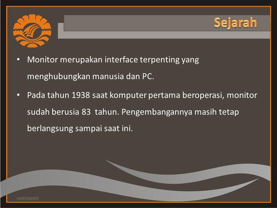 Monitor merupakan interface terpenting yang menghubungkan manusia dan PC. Pada tahun 1938 saat komputer pertama beroperasi, monitor sudah berusia 83 t
