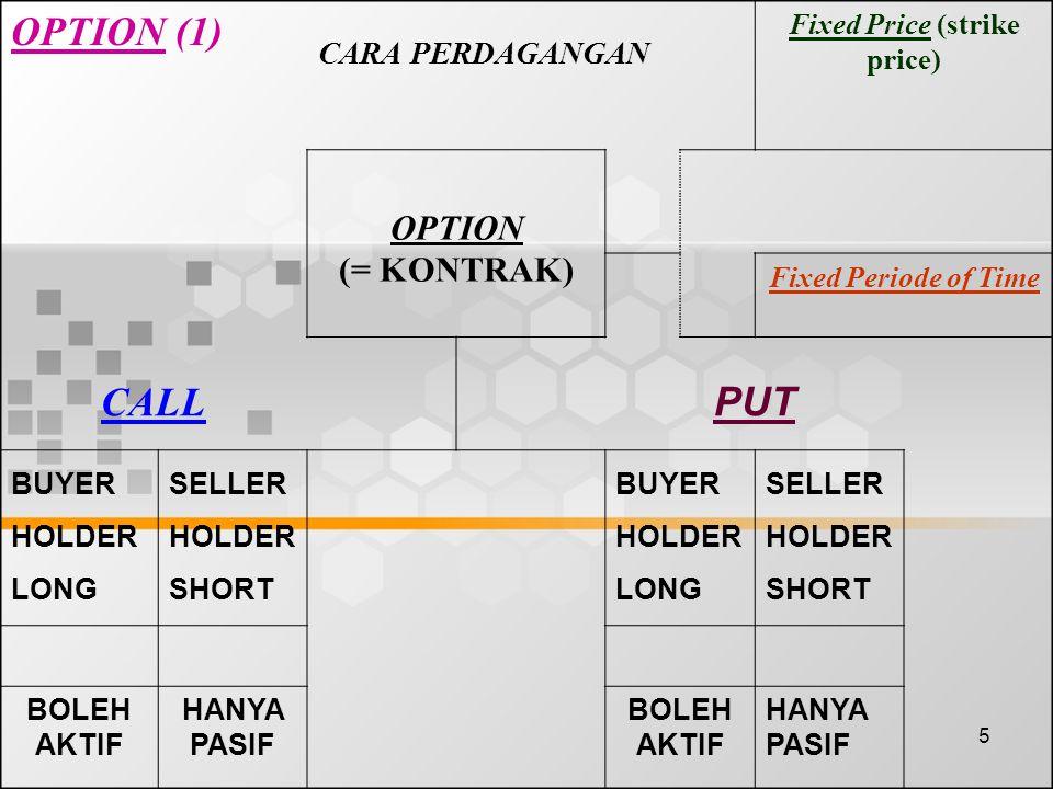 5 OPTION (1) CARA PERDAGANGAN Fixed Price (strike price) OPTION (= KONTRAK) Fixed Periode of Time CALL PUT BUYER HOLDER LONG SELLER HOLDER SHORT BUYER HOLDER LONG SELLER HOLDER SHORT BOLEH AKTIF HANYA PASIF BOLEH AKTIF HANYA PASIF