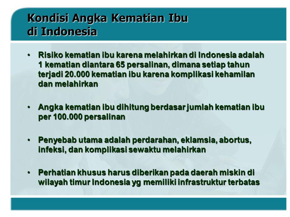 Kondisi Angka Kematian Ibu di Indonesia Risiko kematian ibu karena melahirkan di Indonesia adalah 1 kematian diantara 65 persalinan, dimana setiap tah