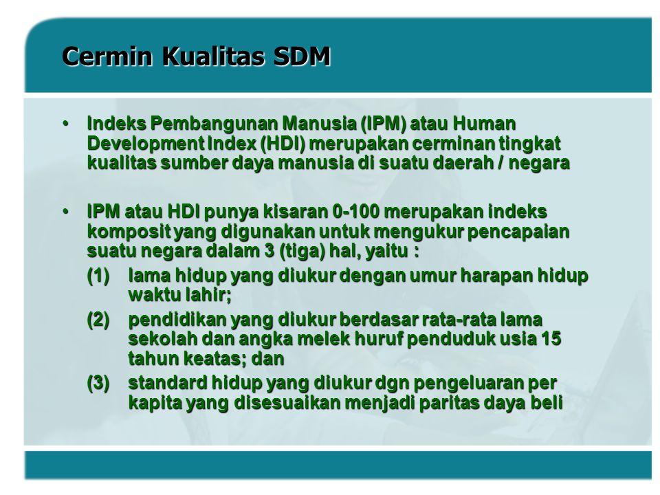 Cermin Kualitas SDM Indeks Pembangunan Manusia (IPM) atau Human Development Index (HDI) merupakan cerminan tingkat kualitas sumber daya manusia di sua