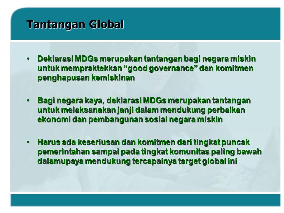 Posisi MDGs MDGs menempatkan pembangunan manusia sebagai fokus pembangunan, memiliki tenggat waktu dan kemajuan yang terukurMDGs menempatkan pembangunan manusia sebagai fokus pembangunan, memiliki tenggat waktu dan kemajuan yang terukur MDGs didasarkan kepada konsensus dan kemitraan global, sambil menekankan tanggung jawab negara miskin dan sedang berkembang untuk melaksanakan komitment mereka, sedang negara maju berkewajiban untuk mendukung upaya tsbMDGs didasarkan kepada konsensus dan kemitraan global, sambil menekankan tanggung jawab negara miskin dan sedang berkembang untuk melaksanakan komitment mereka, sedang negara maju berkewajiban untuk mendukung upaya tsb MDGs memiliki 8 cita-cita dan tujuan umum bersama diharapkan dapat terwujud pada tahun 2015MDGs memiliki 8 cita-cita dan tujuan umum bersama diharapkan dapat terwujud pada tahun 2015