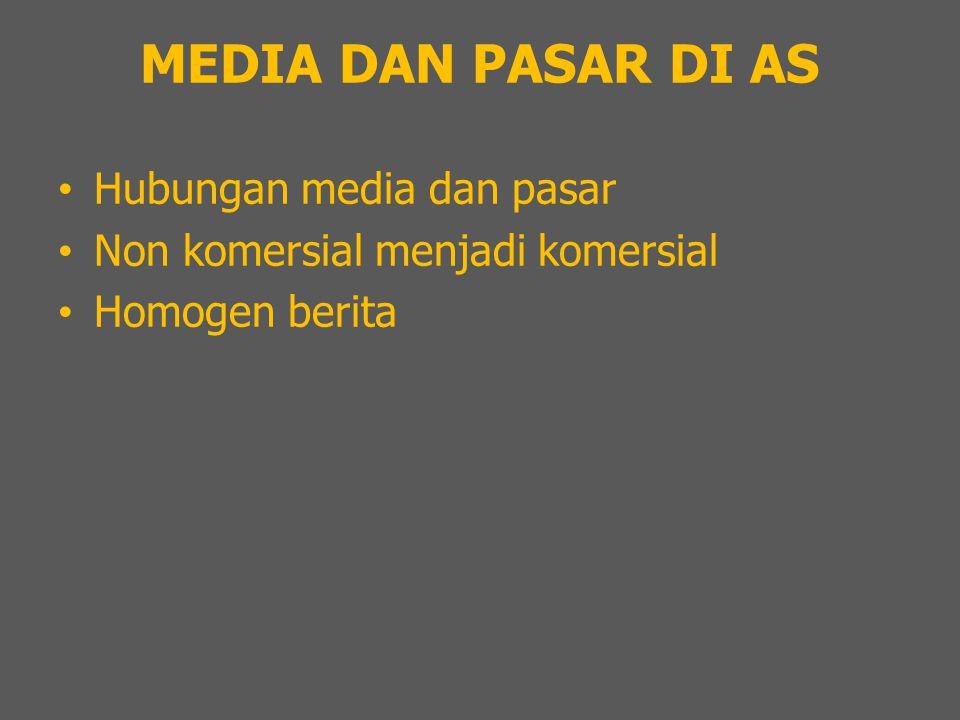 MEDIA DAN PASAR DI AS Hubungan media dan pasar Non komersial menjadi komersial Homogen berita