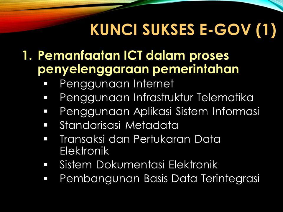 KUNCI SUKSES E-GOV (1) 1.Pemanfaatan ICT dalam proses penyelenggaraan pemerintahan  Penggunaan Internet  Penggunaan Infrastruktur Telematika  Pengg