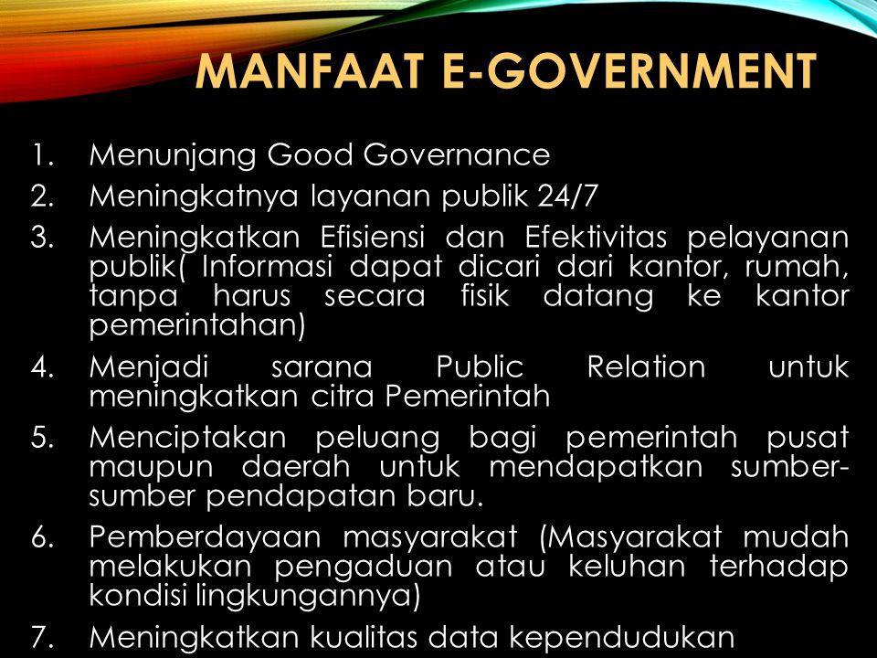 MANFAAT E-GOVERNMENT 1.Menunjang Good Governance 2.Meningkatnya layanan publik 24/7 3.Meningkatkan Efisiensi dan Efektivitas pelayanan publik( Informa