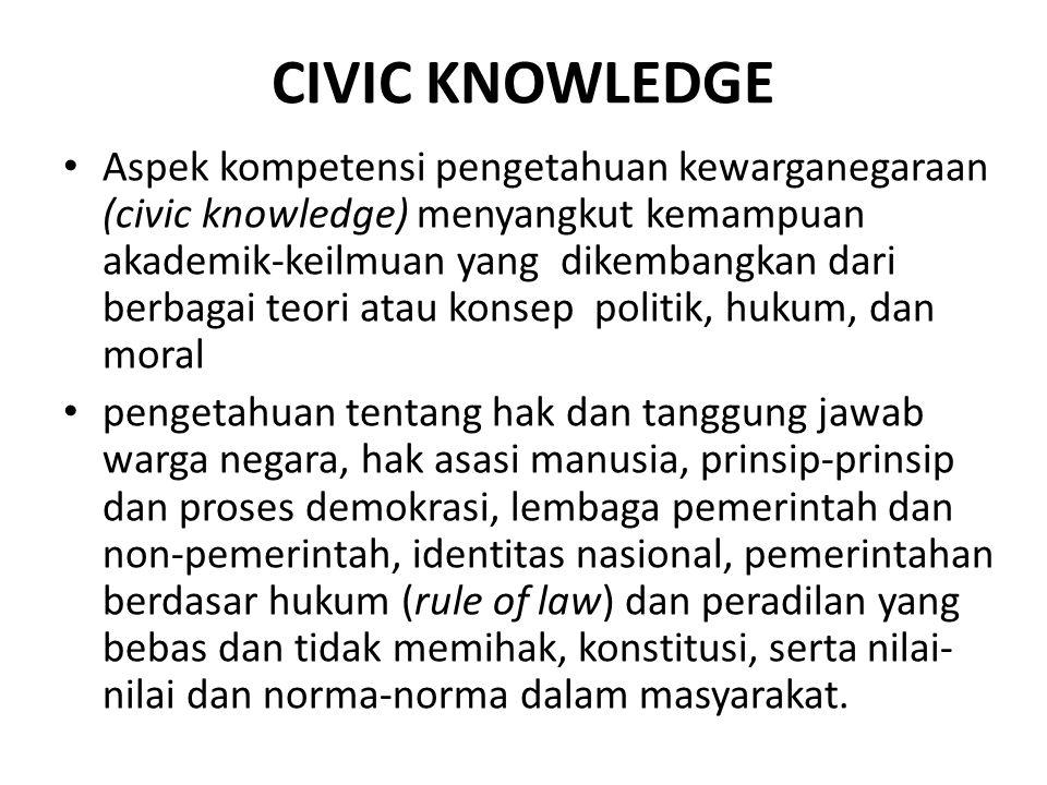Aspek kompetensi pengetahuan kewarganegaraan (civic knowledge) menyangkut kemampuan akademik-keilmuan yang dikembangkan dari berbagai teori atau konse