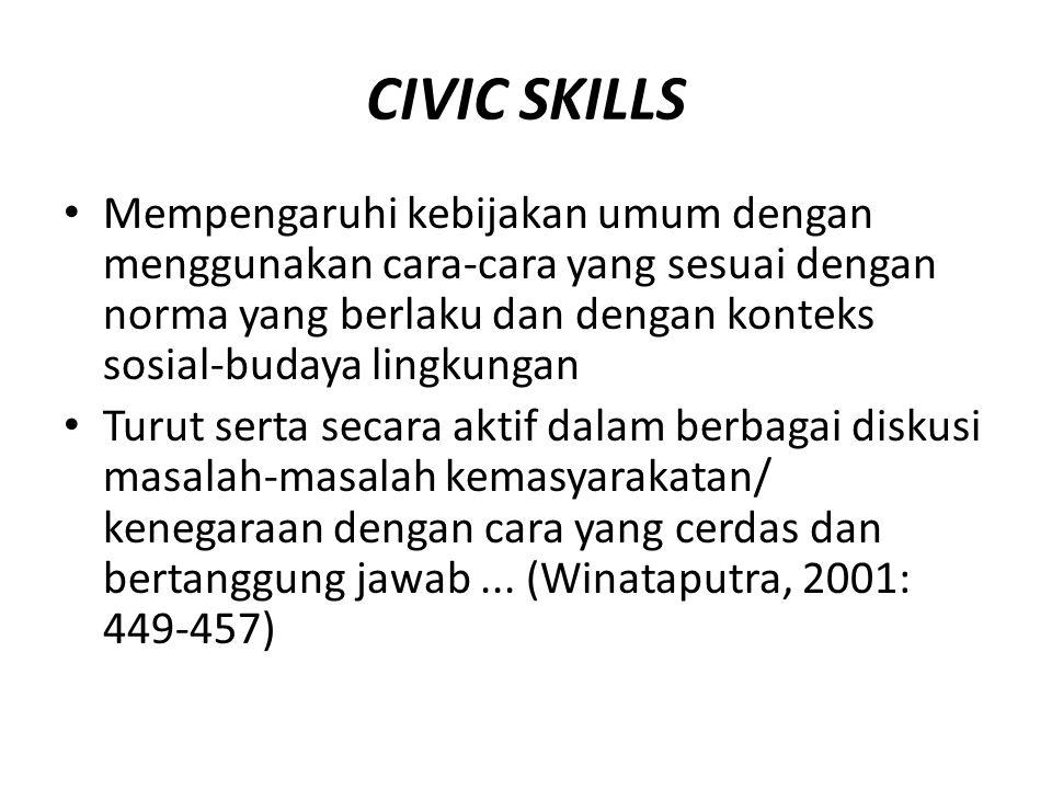 CIVIC SKILLS Mempengaruhi kebijakan umum dengan menggunakan cara-cara yang sesuai dengan norma yang berlaku dan dengan konteks sosial-budaya lingkunga