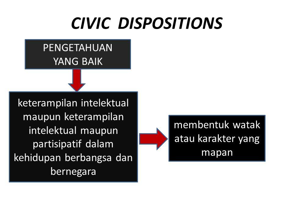 CIVIC DISPOSITIONS PENGETAHUAN YANG BAIK keterampilan intelektual maupun keterampilan intelektual maupun partisipatif dalam kehidupan berbangsa dan be