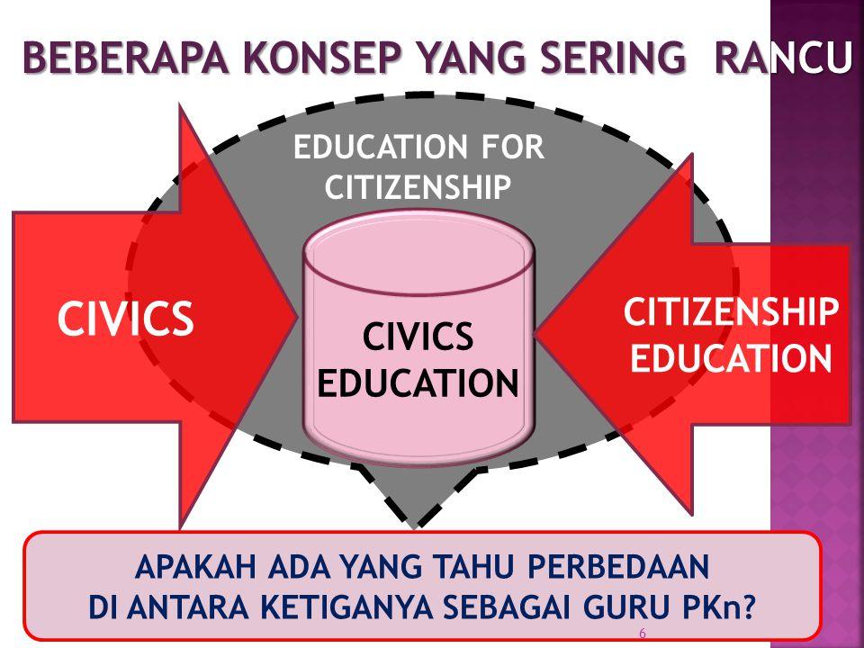 BEBERAPA KONSEP YANG SERING RANCU CIVICS CIVICS EDUCATION CITIZENSHIP EDUCATION APAKAH ADA YANG TAHU PERBEDAAN DI ANTARA KETIGANYA SEBAGAI GURU PKn? 6