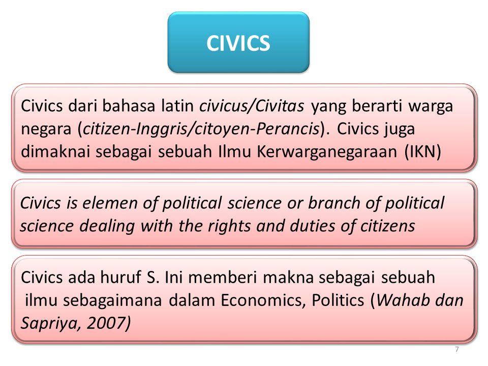 CIVICS 7 Civics dari bahasa latin civicus/Civitas yang berarti warga negara (citizen-Inggris/citoyen-Perancis). Civics juga dimaknai sebagai sebuah Il