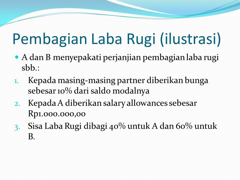 Pembagian Laba Rugi (ilustrasi) Asumsikan bahwa preclossing trial balance FIRMA AB, menunjukkan total Revenues sebesar Rp6.000.000,00 dan total Expenses sebesar Rp2.000.000,00.