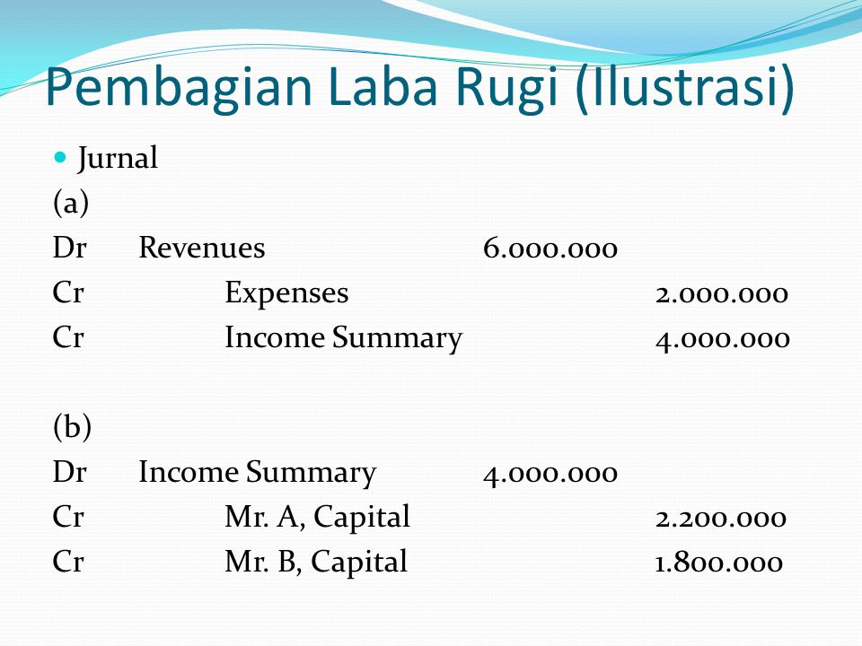 Pembagian Laba Rugi (Ilustrasi) Jurnal (a) Dr Revenues6.000.000 CrExpenses2.000.000 CrIncome Summary4.000.000 (b) DrIncome Summary4.000.000 CrMr. A, C