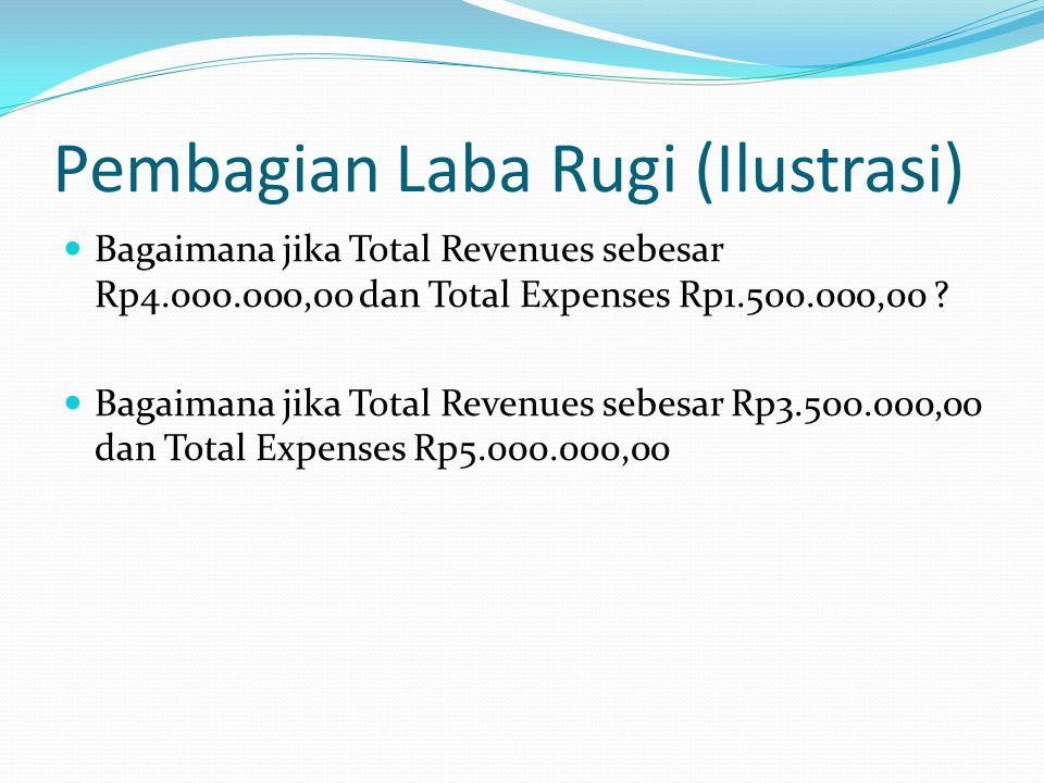 Pembagian Laba Rugi (Ilustrasi) Bagaimana jika Total Revenues sebesar Rp4.000.000,00 dan Total Expenses Rp1.500.000,00 .