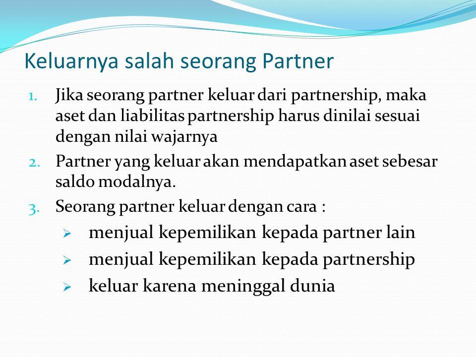 Keluarnya salah seorang Partner 1.