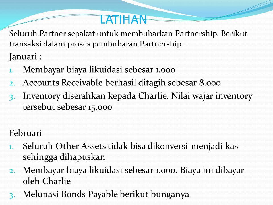 LATIHAN Seluruh Partner sepakat untuk membubarkan Partnership.